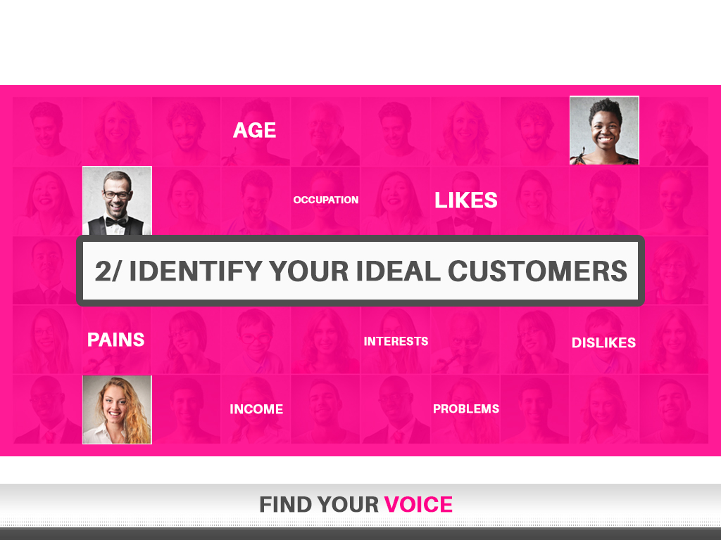 03_z03_identify-your-ideal-customers
