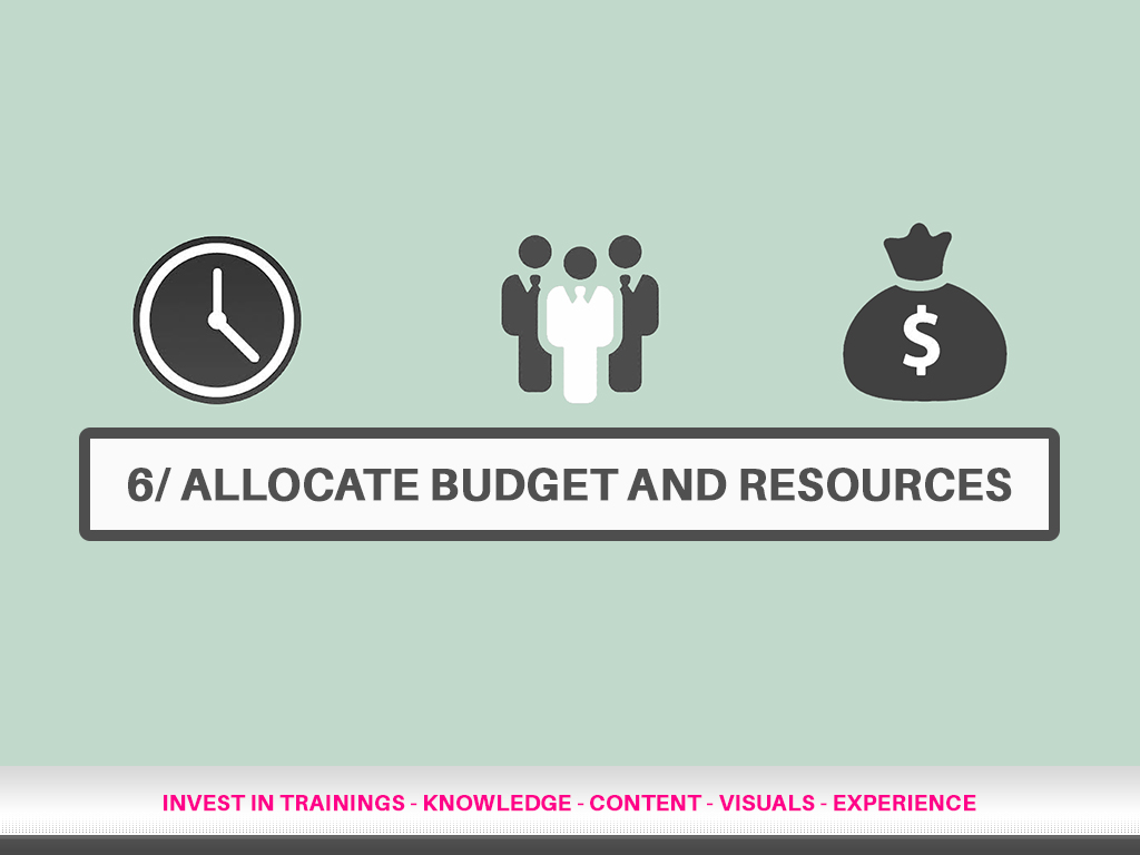 03_z07_allocate-budget-and-resources